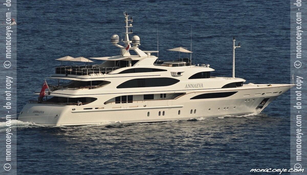 Annaeva, yacht